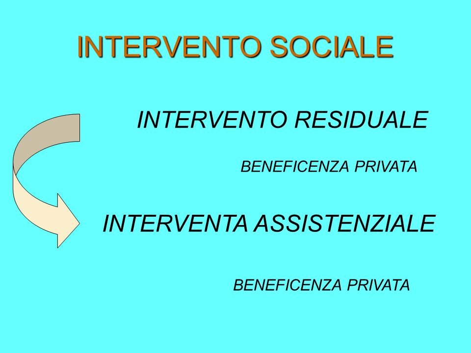 INTERVENTO SOCIALE INTERVENTO RESIDUALE BENEFICENZA PRIVATA INTERVENTA ASSISTENZIALE BENEFICENZA PRIVATA