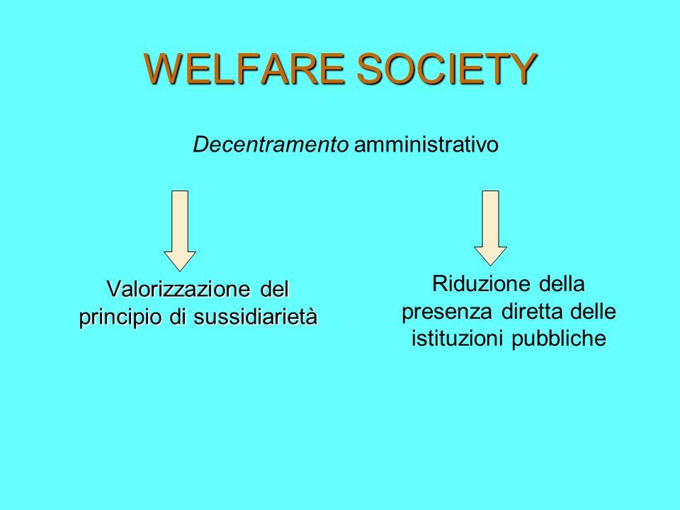 WELFARE SOCIETY Valorizzazione del principio di sussidiarietà Decentramento amministrativo Riduzione della presenza diretta delle istituzioni pubbliche