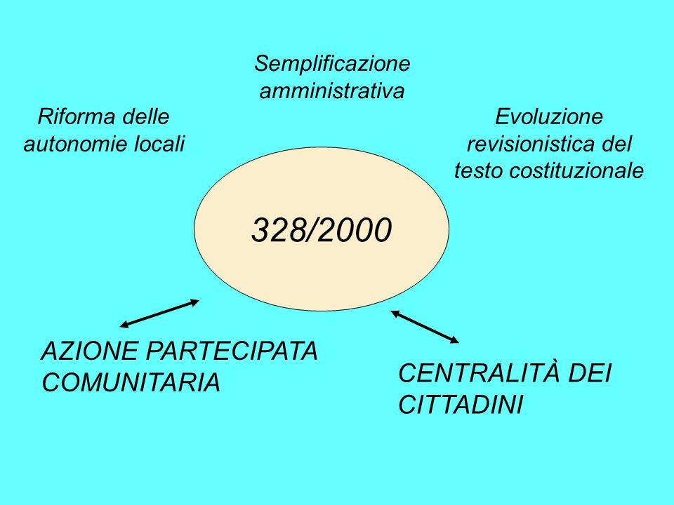 328/2000 Riforma delle autonomie locali Semplificazione amministrativa Evoluzione revisionistica del testo costituzionale AZIONE PARTECIPATA COMUNITARIA CENTRALITÀ DEI CITTADINI