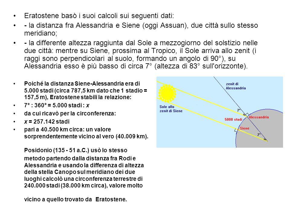 Eratostene basò i suoi calcoli sui seguenti dati: - la distanza fra Alessandria e Siene (oggi Assuan), due città sullo stesso meridiano; - la differen