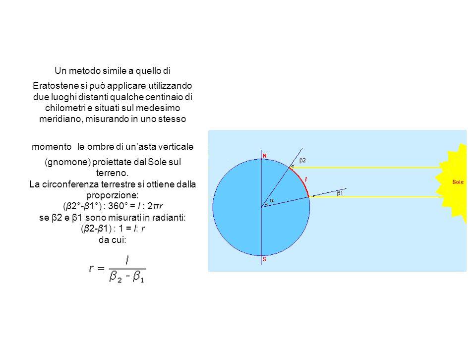 Un metodo simile a quello di Eratostene si può applicare utilizzando due luoghi distanti qualche centinaio di chilometri e situati sul medesimo meridi