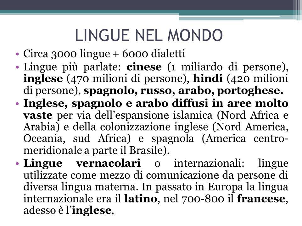 LINGUE NEL MONDO Circa 3000 lingue + 6000 dialetti Lingue più parlate: cinese (1 miliardo di persone), inglese (470 milioni di persone), hindi (420 mi