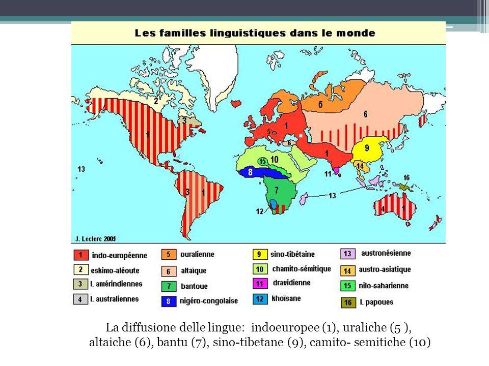 La diffusione delle lingue: indoeuropee (1), uraliche (5 ), altaiche (6), bantu (7), sino-tibetane (9), camito- semitiche (10)