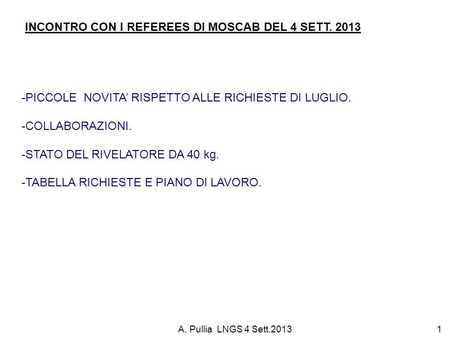 A. Pullia LNGS 4 Sett.20131 INCONTRO CON I REFEREES DI MOSCAB DEL 4 SETT.
