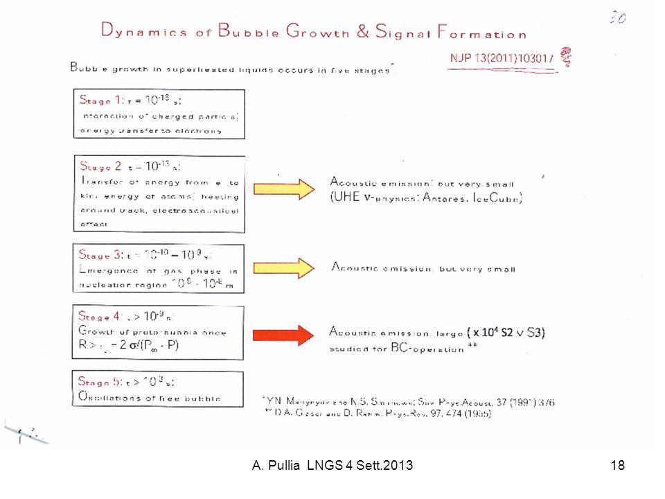 A. Pullia LNGS 4 Sett.201318
