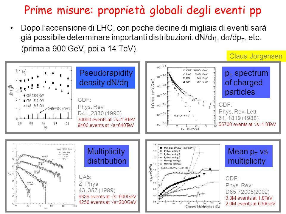 Prime misure: proprietà globali degli eventi pp Dopo laccensione di LHC, con poche decine di migliaia di eventi sarà già possibile determinare importanti distribuzioni: dN/d, d /dp T, etc.