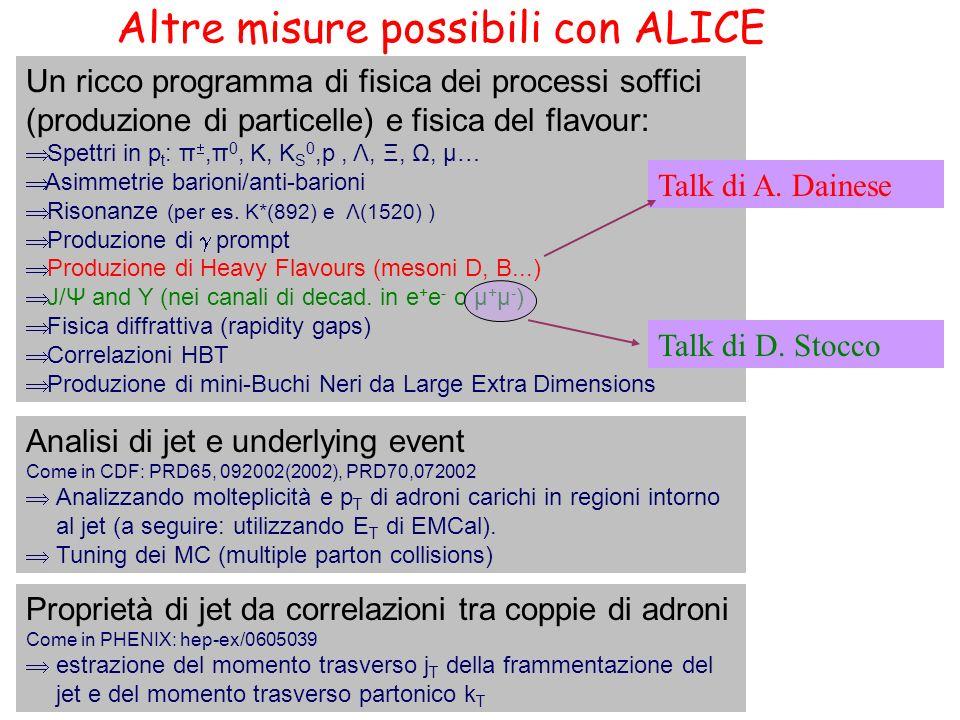 Altre misure possibili con ALICE Analisi di jet e underlying event Come in CDF: PRD65, 092002(2002), PRD70,072002 Analizzando molteplicità e p T di ad