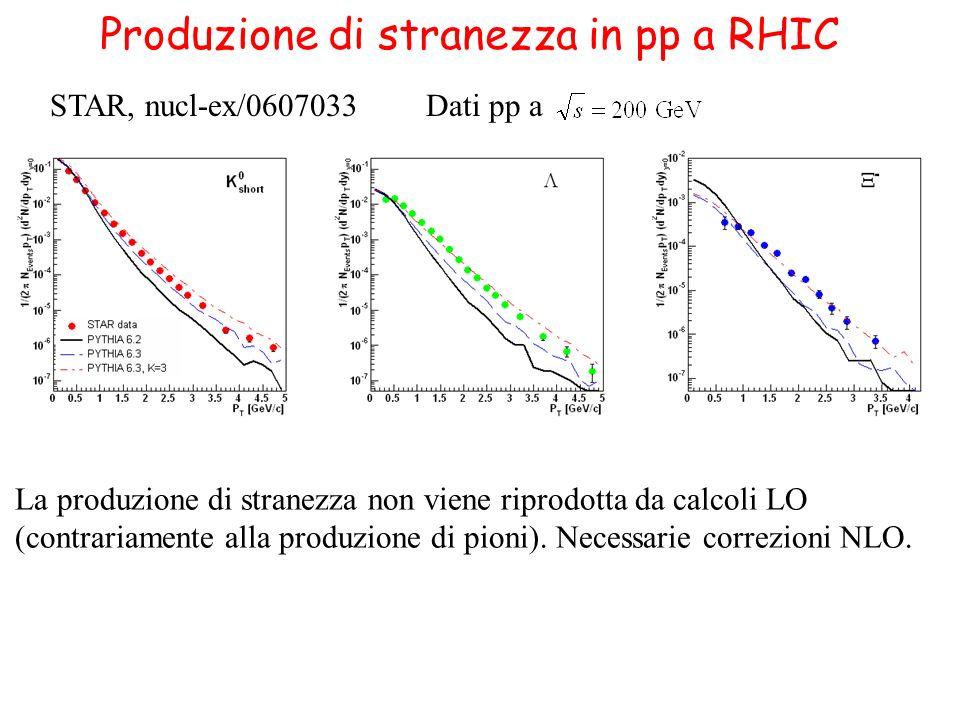 Produzione di stranezza in pp a RHIC La produzione di stranezza non viene riprodotta da calcoli LO (contrariamente alla produzione di pioni). Necessar