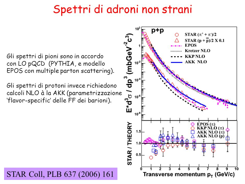 Spettri di adroni non strani Gli spettri di pioni sono in accordo con LO pQCD (PYTHIA, e modello EPOS con multiple parton scattering). Gli spettri di