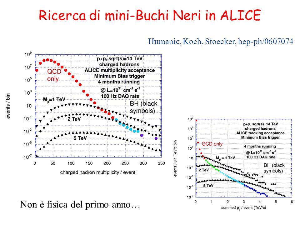 Ricerca di mini-Buchi Neri in ALICE Non è fisica del primo anno… Humanic, Koch, Stoecker, hep-ph/0607074