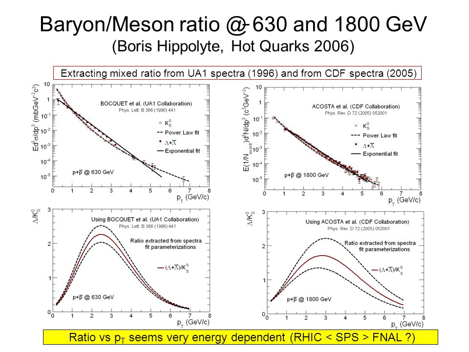 Baryon/Meson ratio @ 630 and 1800 GeV (Boris Hippolyte, Hot Quarks 2006) Extracting mixed ratio from UA1 spectra (1996) and from CDF spectra (2005) Ra