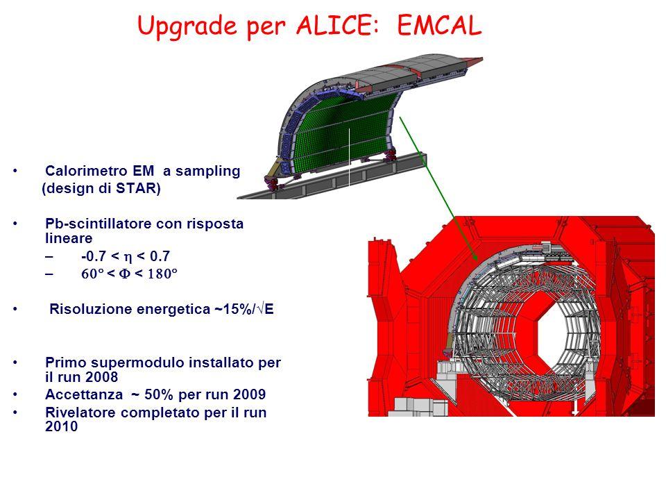 Upgrade per ALICE: EMCAL Calorimetro EM a sampling (design di STAR) Pb-scintillatore con risposta lineare – -0.7 < < 0.7 – < < Risoluzione energetica ~15%/E Primo supermodulo installato per il run 2008 Accettanza ~ 50% per run 2009 Rivelatore completato per il run 2010