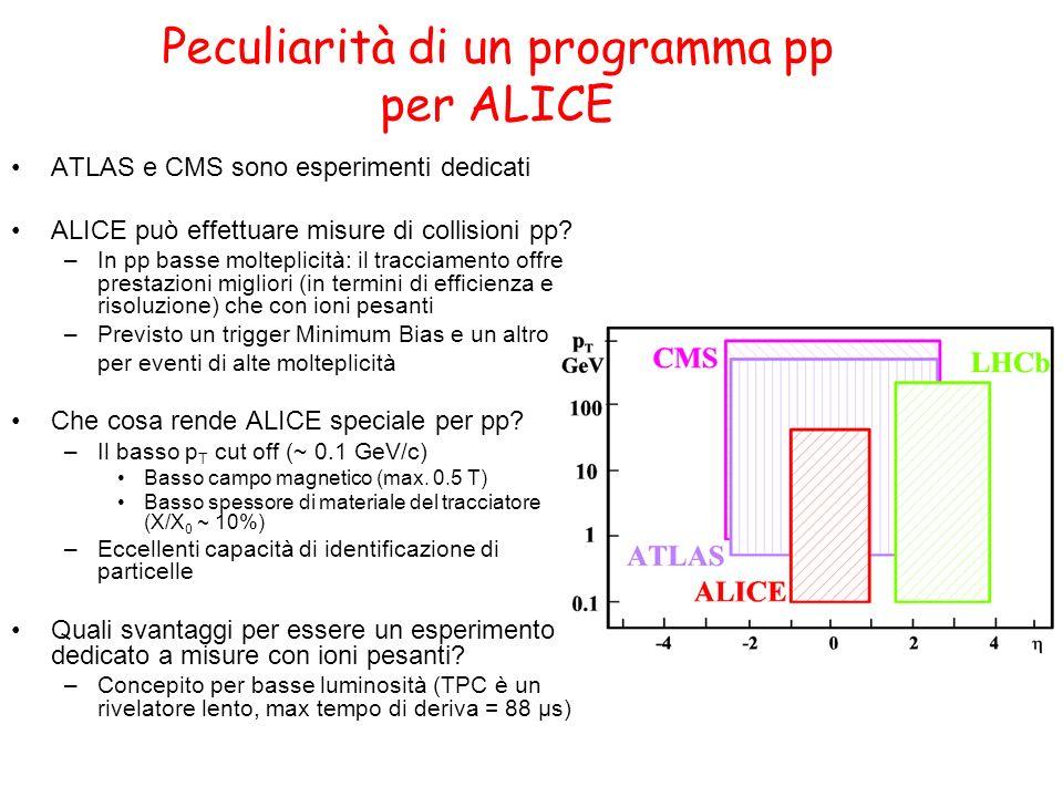Peculiarità di un programma pp per ALICE ATLAS e CMS sono esperimenti dedicati ALICE può effettuare misure di collisioni pp? –In pp basse molteplicità