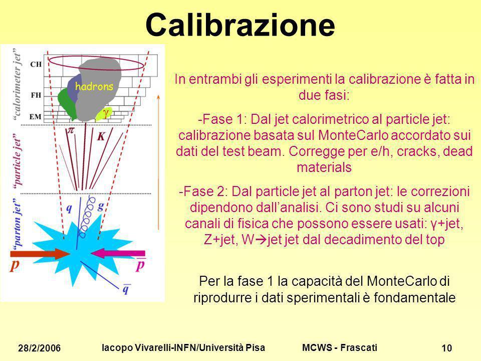MCWS - Frascati 28/2/2006 Iacopo Vivarelli-INFN/Università Pisa 10 Calibrazione In entrambi gli esperimenti la calibrazione è fatta in due fasi: -Fase 1: Dal jet calorimetrico al particle jet: calibrazione basata sul MonteCarlo accordato sui dati del test beam.