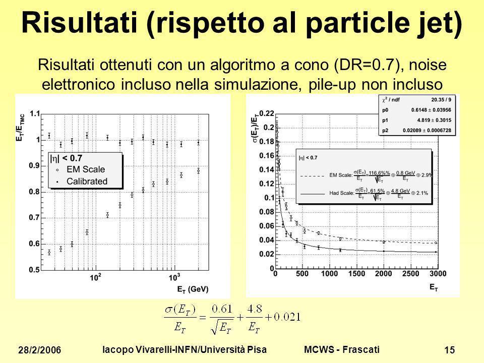 MCWS - Frascati 28/2/2006 Iacopo Vivarelli-INFN/Università Pisa 15 Risultati (rispetto al particle jet) Risultati ottenuti con un algoritmo a cono (DR=0.7), noise elettronico incluso nella simulazione, pile-up non incluso