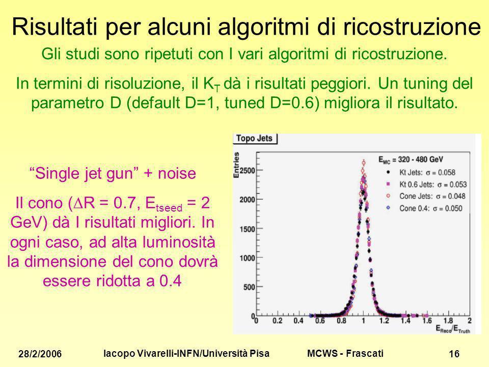 MCWS - Frascati 28/2/2006 Iacopo Vivarelli-INFN/Università Pisa 16 Risultati per alcuni algoritmi di ricostruzione Gli studi sono ripetuti con I vari algoritmi di ricostruzione.