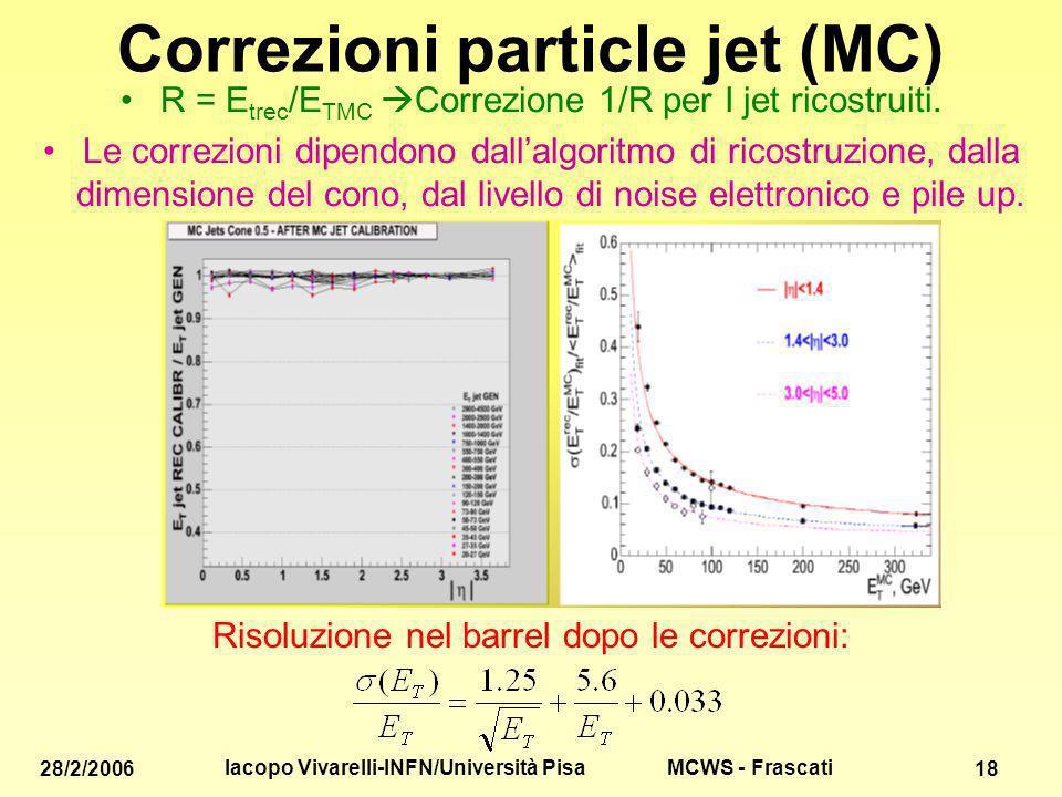 MCWS - Frascati 28/2/2006 Iacopo Vivarelli-INFN/Università Pisa 18 Correzioni particle jet (MC) R = E trec /E TMC Correzione 1/R per I jet ricostruiti.