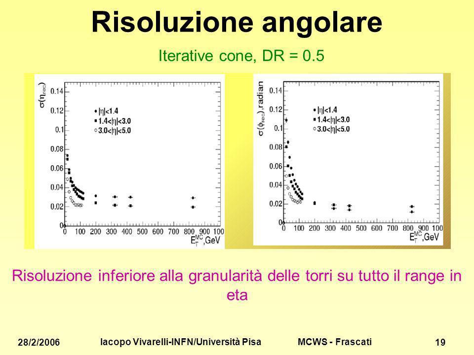 MCWS - Frascati 28/2/2006 Iacopo Vivarelli-INFN/Università Pisa 19 Risoluzione angolare Iterative cone, DR = 0.5 Risoluzione inferiore alla granularità delle torri su tutto il range in eta