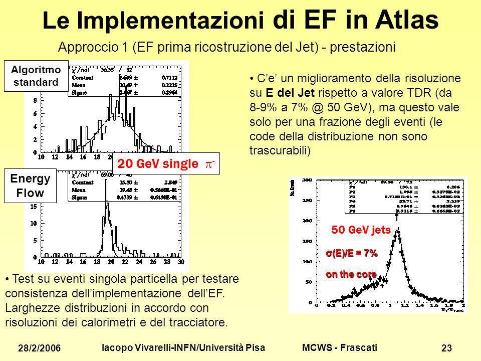MCWS - Frascati 28/2/2006 Iacopo Vivarelli-INFN/Università Pisa 23 Le Implementazioni di EF in Atlas Approccio 1 (EF prima ricostruzione del Jet) - prestazioni 20 GeV single - Test su eventi singola particella per testare consistenza dellimplementazione dellEF.