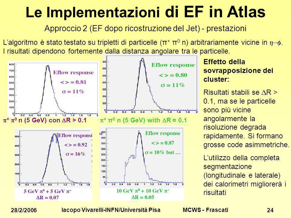 MCWS - Frascati 28/2/2006 Iacopo Vivarelli-INFN/Università Pisa 24 Le Implementazioni di EF in Atlas Approccio 2 (EF dopo ricostruzione del Jet) - prestazioni Lalgoritmo è stato testato su tripletti di particelle (π + π 0 n) arbitrariamente vicine in.