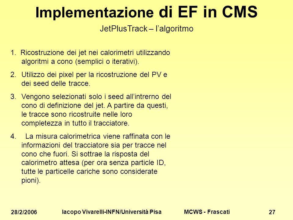 MCWS - Frascati 28/2/2006 Iacopo Vivarelli-INFN/Università Pisa 27 Implementazione di EF in CMS JetPlusTrack – lalgoritmo 1.