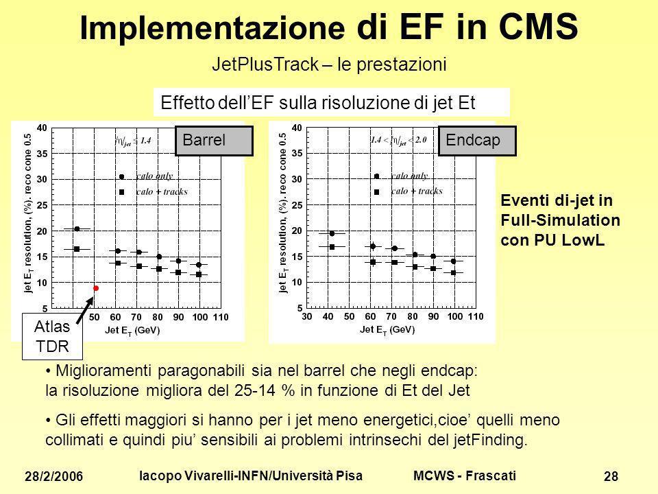 MCWS - Frascati 28/2/2006 Iacopo Vivarelli-INFN/Università Pisa 28 Implementazione di EF in CMS JetPlusTrack – le prestazioni Effetto dellEF sulla risoluzione di jet Et BarrelEndcap Eventi di-jet in Full-Simulation con PU LowL Miglioramenti paragonabili sia nel barrel che negli endcap: la risoluzione migliora del 25-14 % in funzione di Et del Jet Gli effetti maggiori si hanno per i jet meno energetici,cioe quelli meno collimati e quindi piu sensibili ai problemi intrinsechi del jetFinding.