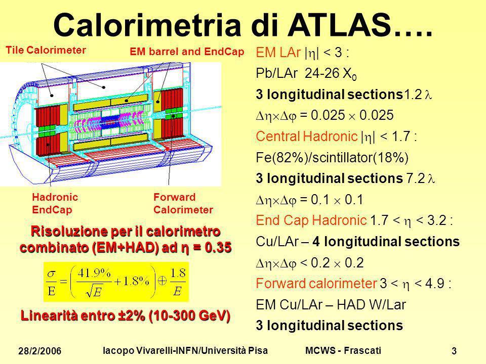 MCWS - Frascati 28/2/2006 Iacopo Vivarelli-INFN/Università Pisa 3 Calorimetria di ATLAS….
