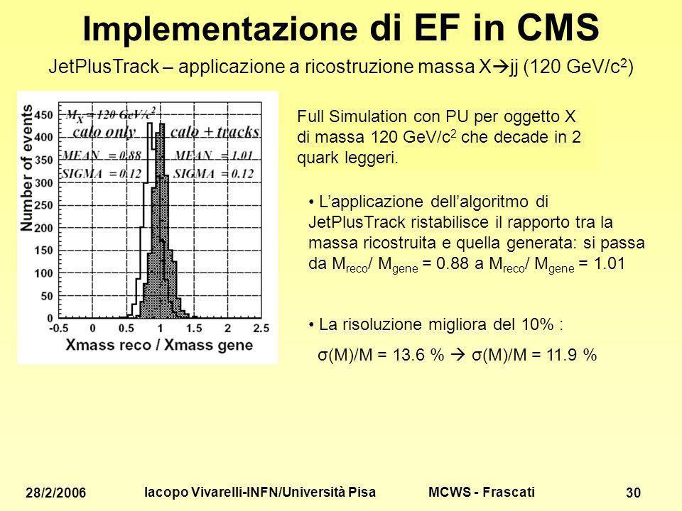 MCWS - Frascati 28/2/2006 Iacopo Vivarelli-INFN/Università Pisa 30 Implementazione di EF in CMS JetPlusTrack – applicazione a ricostruzione massa X jj (120 GeV/c 2 ) Full Simulation con PU per oggetto X di massa 120 GeV/c 2 che decade in 2 quark leggeri.