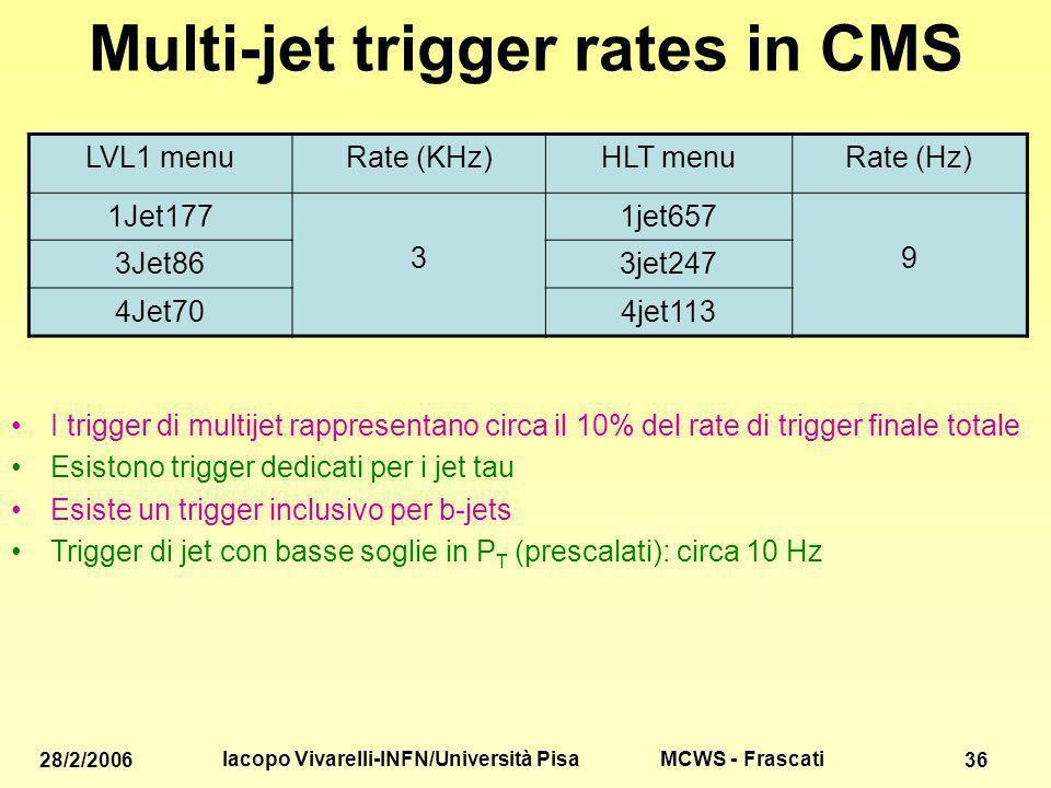 MCWS - Frascati 28/2/2006 Iacopo Vivarelli-INFN/Università Pisa 36 Multi-jet trigger rates in CMS LVL1 menuRate (KHz)HLT menuRate (Hz) 1Jet177 3 1jet657 9 3Jet863jet247 4Jet704jet113 I trigger di multijet rappresentano circa il 10% del rate di trigger finale totale Esistono trigger dedicati per i jet tau Esiste un trigger inclusivo per b-jets Trigger di jet con basse soglie in P T (prescalati): circa 10 Hz