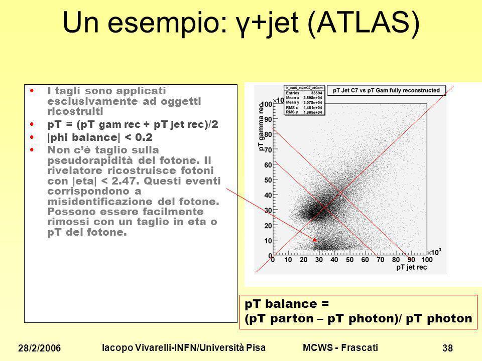 MCWS - Frascati 28/2/2006 Iacopo Vivarelli-INFN/Università Pisa 38 I tagli sono applicati esclusivamente ad oggetti ricostruiti pT = (pT gam rec + pT jet rec )/2 |phi balance| < 0.2 Non cè taglio sulla pseudorapidità del fotone.