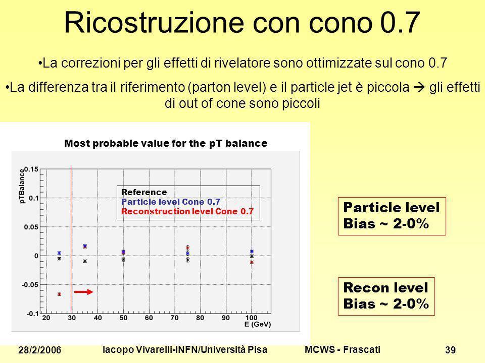 MCWS - Frascati 28/2/2006 Iacopo Vivarelli-INFN/Università Pisa 39 Reference Particle level Cone 0.7 Reconstruction level Cone 0.7 Most probable value for the pT balance Recon level Bias ~ 2-0% Particle level Bias ~ 2-0% Ricostruzione con cono 0.7 La correzioni per gli effetti di rivelatore sono ottimizzate sul cono 0.7 La differenza tra il riferimento (parton level) e il particle jet è piccola gli effetti di out of cone sono piccoli
