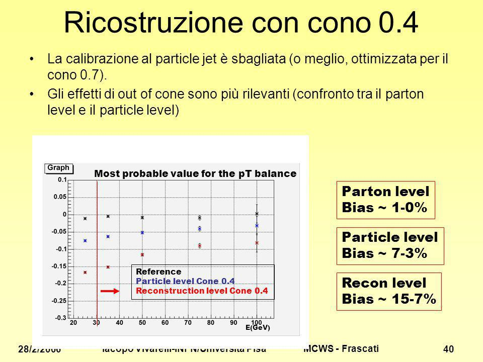 MCWS - Frascati 28/2/2006 Iacopo Vivarelli-INFN/Università Pisa 40 Parton level Bias ~ 1-0% Recon level Bias ~ 15-7% Reference Particle level Cone 0.4 Reconstruction level Cone 0.4 Most probable value for the pT balance Particle level Bias ~ 7-3% E(GeV) La calibrazione al particle jet è sbagliata (o meglio, ottimizzata per il cono 0.7).