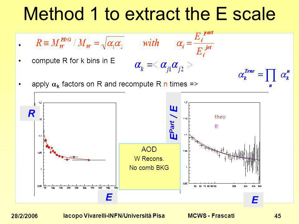 MCWS - Frascati 28/2/2006 Iacopo Vivarelli-INFN/Università Pisa 45 Method 1 to extract the E scale compute R for k bins in E apply k factors on R and recompute R n times => R E E Part / E E AOD W Recons.