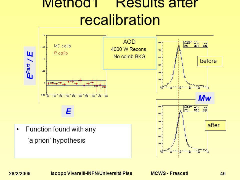 MCWS - Frascati 28/2/2006 Iacopo Vivarelli-INFN/Università Pisa 46 Method1 Results after recalibration Function found with any a priori hypothesis E Part / E E before after AOD 4000 W Recons.
