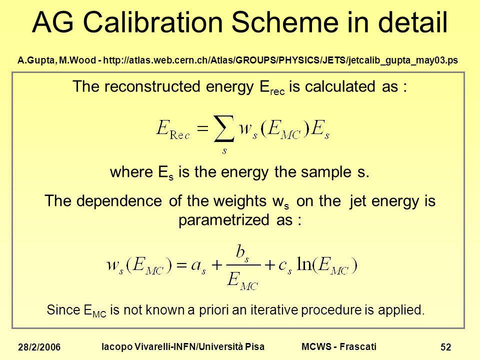 MCWS - Frascati 28/2/2006 Iacopo Vivarelli-INFN/Università Pisa 52 AG Calibration Scheme in detail The reconstructed energy E rec is calculated as : where E s is the energy the sample s.
