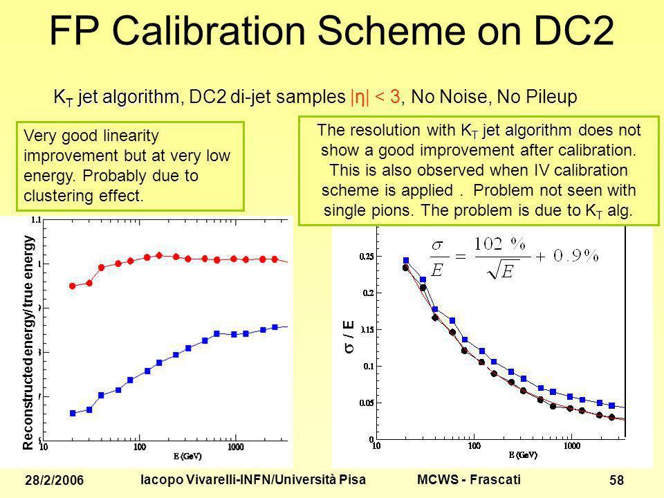 MCWS - Frascati 28/2/2006 Iacopo Vivarelli-INFN/Università Pisa 58 FP Calibration Scheme on DC2 K T jet algorithm K T jet algorithm, DC2 di-jet samples |η| < 3, No Noise, No Pileup Calib: Reconstructed energy/ true energy / E K T jet algorithm The resolution with K T jet algorithm does not show a good improvement after calibration.