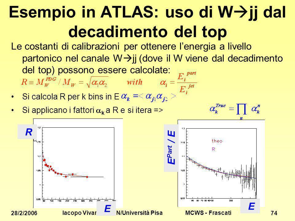 MCWS - Frascati 28/2/2006 Iacopo Vivarelli-INFN/Università Pisa 74 Esempio in ATLAS: uso di W jj dal decadimento del top Le costanti di calibrazioni per ottenere lenergia a livello partonico nel canale W jj (dove il W viene dal decadimento del top) possono essere calcolate: Si calcola R per k bins in E Si applicano i fattori k a R e si itera => R E E Part / E E