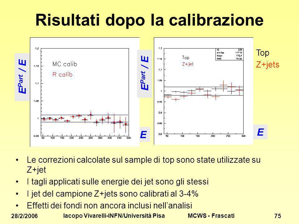 MCWS - Frascati 28/2/2006 Iacopo Vivarelli-INFN/Università Pisa 75 Risultati dopo la calibrazione E Part / E E Le correzioni calcolate sul sample di top sono state utilizzate su Z+jet I tagli applicati sulle energie dei jet sono gli stessi I jet del campione Z+jets sono calibrati al 3-4% Effetti dei fondi non ancora inclusi nellanalisi After calib Top E E Part / E Top Z+jets