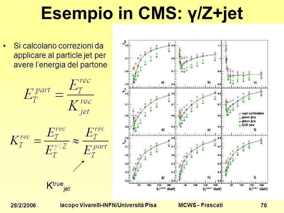 MCWS - Frascati 28/2/2006 Iacopo Vivarelli-INFN/Università Pisa 76 Esempio in CMS: γ/Z+jet Si calcolano correzioni da applicare al particle jet per avere lenergia del partone K true jet