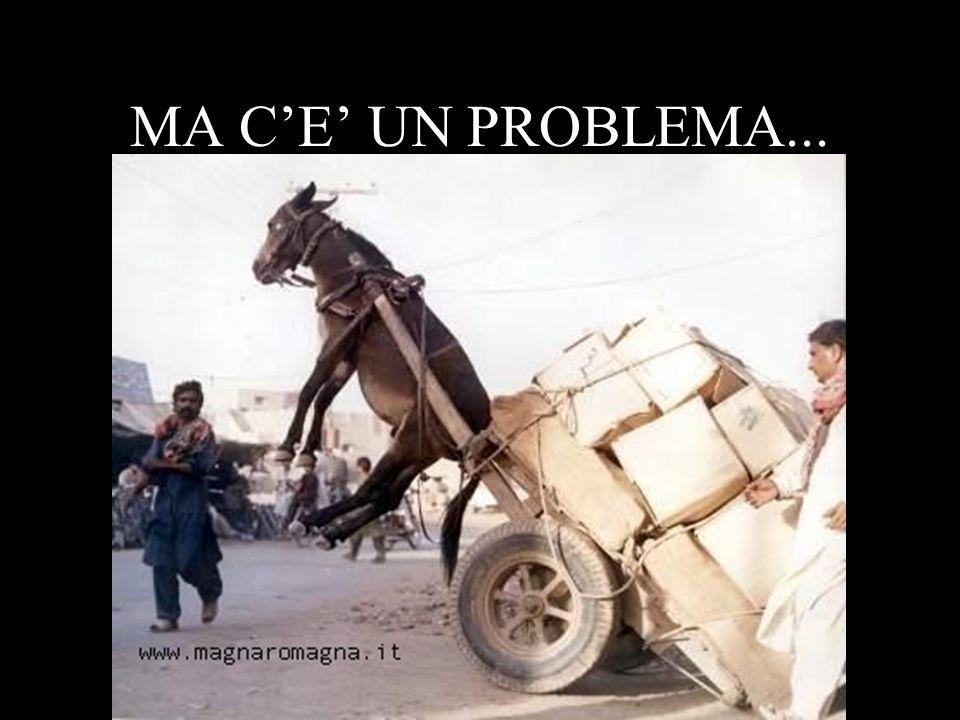 MA CE UN PROBLEMA...