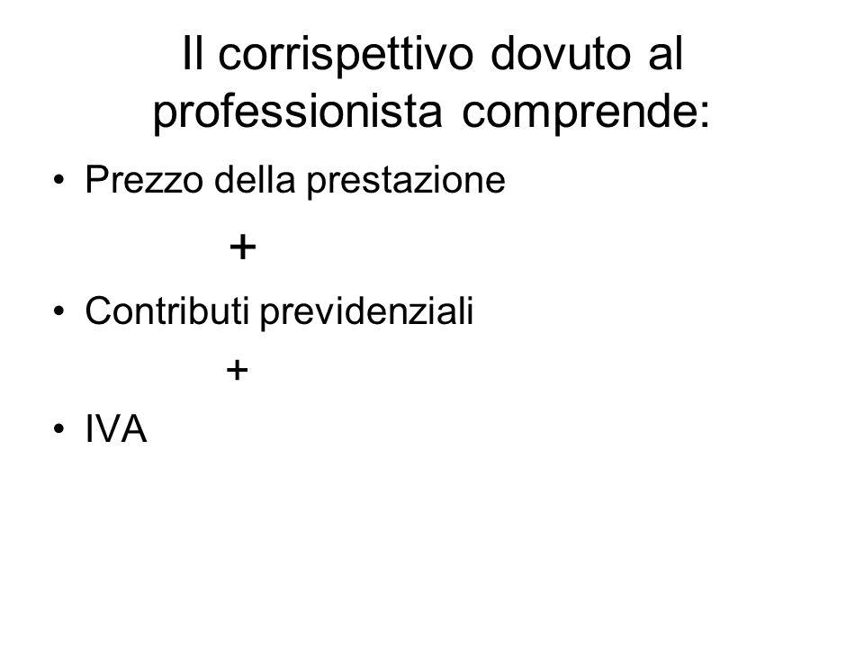 Il corrispettivo dovuto al professionista comprende: Prezzo della prestazione + Contributi previdenziali + IVA
