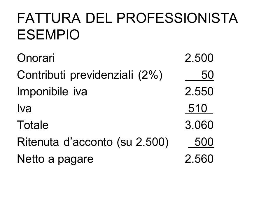 FATTURA DEL PROFESSIONISTA ESEMPIO Onorari2.500 Contributi previdenziali (2%) 50 Imponibile iva2.550 Iva 510 Totale3.060 Ritenuta dacconto (su 2.500) 500 Netto a pagare2.560