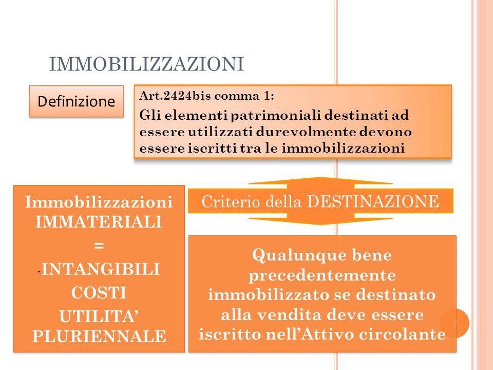 2 IMMOBILIZZAZIONI 2 Definizione Art.2424bis comma 1: Gli elementi patrimoniali destinati ad essere utilizzati durevolmente devono essere iscritti tra le immobilizzazioni Criterio della DESTINAZIONE Qualunque bene precedentemente immobilizzato se destinato alla vendita deve essere iscritto nellAttivo circolante Immobilizzazioni IMMATERIALI = - INTANGIBILI COSTI UTILITA PLURIENNALE Immobilizzazioni IMMATERIALI = - INTANGIBILI COSTI UTILITA PLURIENNALE