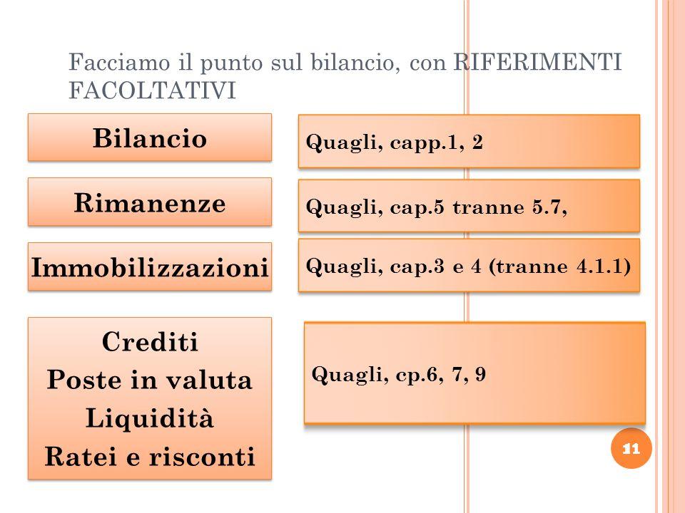 11 Facciamo il punto sul bilancio, con RIFERIMENTI FACOLTATIVI 11 Quagli, cap.5 tranne 5.7, Rimanenze Bilancio Quagli, capp.1, 2 Immobilizzazioni Quagli, cap.3 e 4 (tranne 4.1.1) Crediti Poste in valuta Liquidità Ratei e risconti Crediti Poste in valuta Liquidità Ratei e risconti Quagli, cp.6, 7, 9