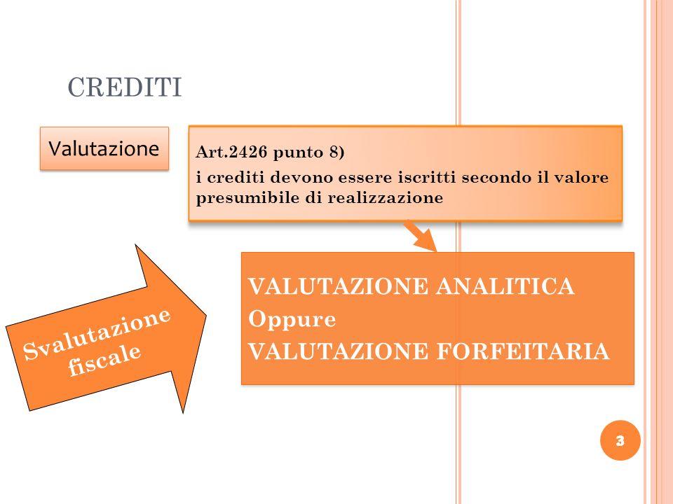 3 CREDITI 3 Valutazione Art.2426 punto 8) i crediti devono essere iscritti secondo il valore presumibile di realizzazione VALUTAZIONE ANALITICA Oppure
