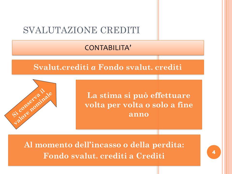4 SVALUTAZIONE CREDITI 4 CONTABILITA Svalut.crediti a Fondo svalut. crediti Si conserva il valore nominale Al momento dellincasso o della perdita: Fon