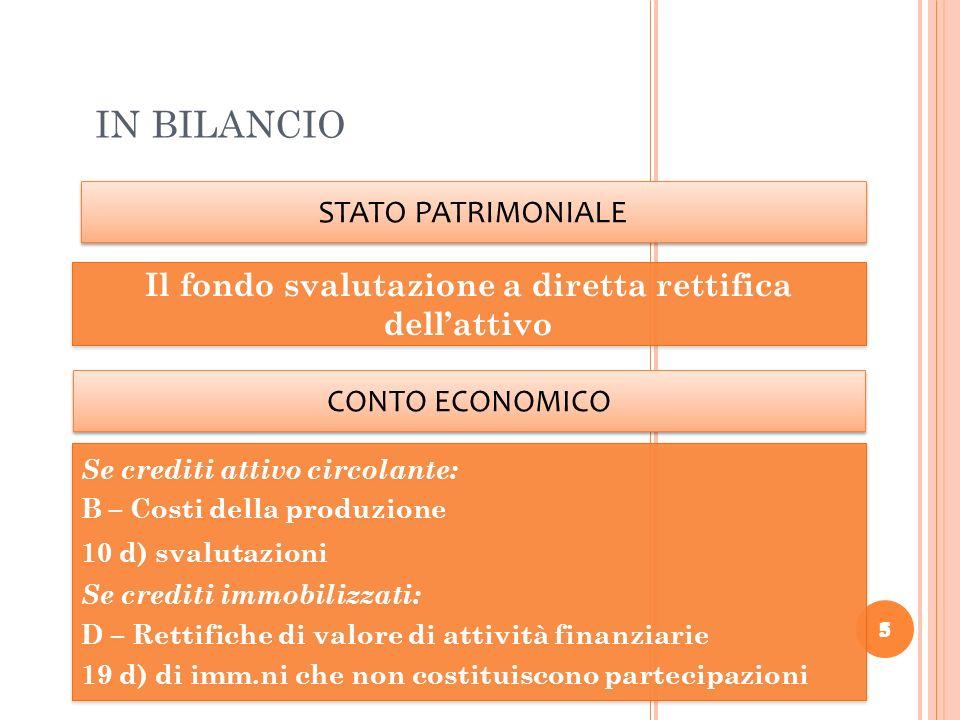 5 IN BILANCIO 5 STATO PATRIMONIALE Il fondo svalutazione a diretta rettifica dellattivo CONTO ECONOMICO Se crediti attivo circolante: B – Costi della