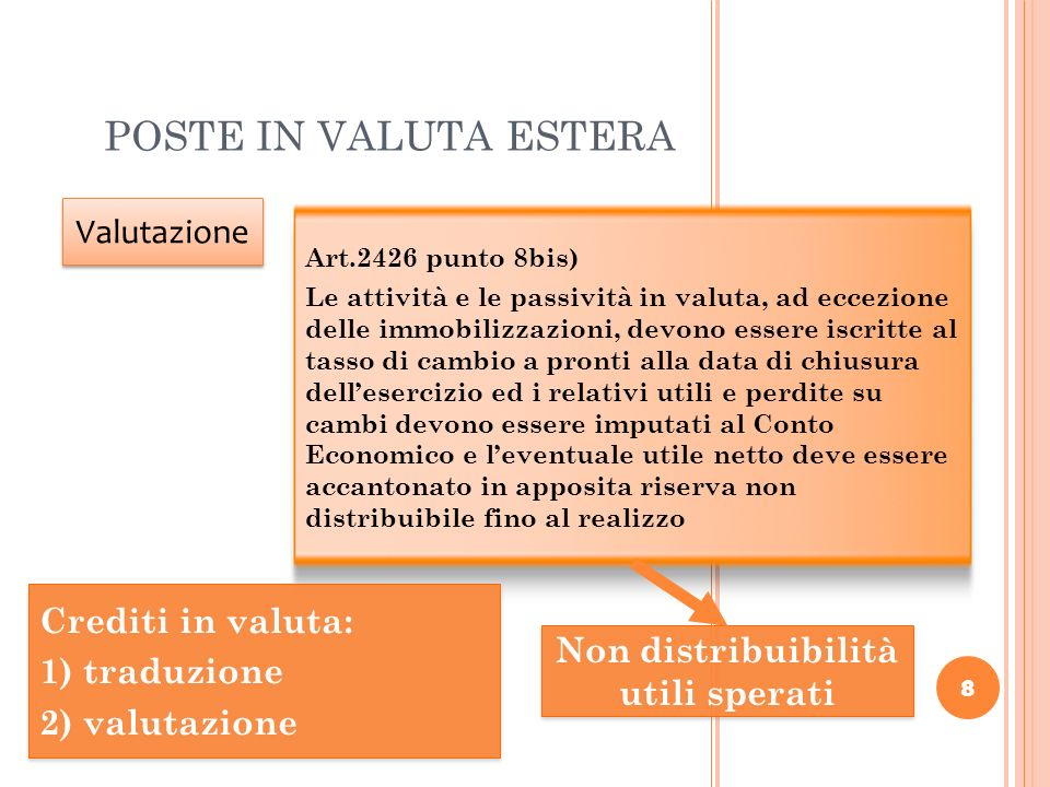8 POSTE IN VALUTA ESTERA 8 Valutazione Art.2426 punto 8bis) Le attività e le passività in valuta, ad eccezione delle immobilizzazioni, devono essere i