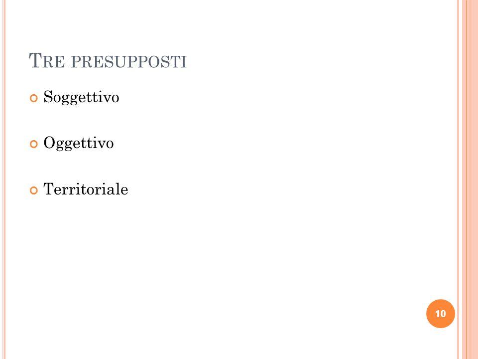 10 T RE PRESUPPOSTI Soggettivo Oggettivo Territoriale 10