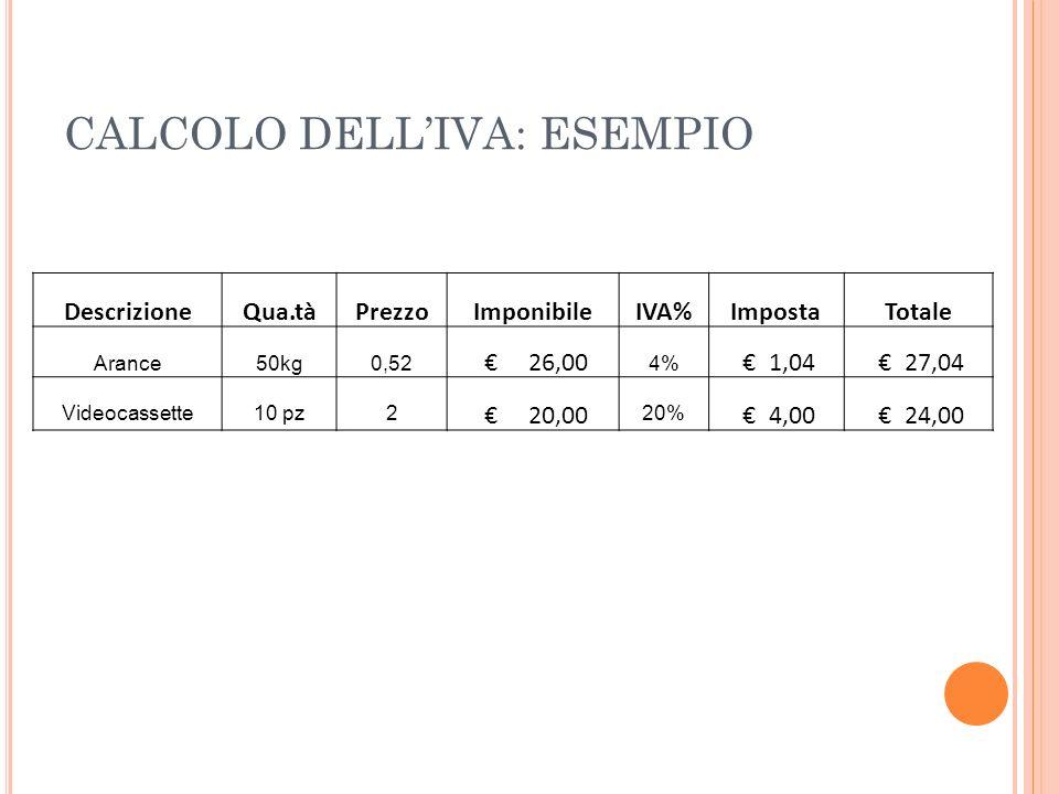 17 CALCOLO DELLIVA: ESEMPIO 17 DescrizioneQua.tàPrezzoImponibileIVA%ImpostaTotale Arance50kg0,52 26,00 4% 1,04 27,04 Videocassette10 pz2 20,00 20% 4,00 24,00
